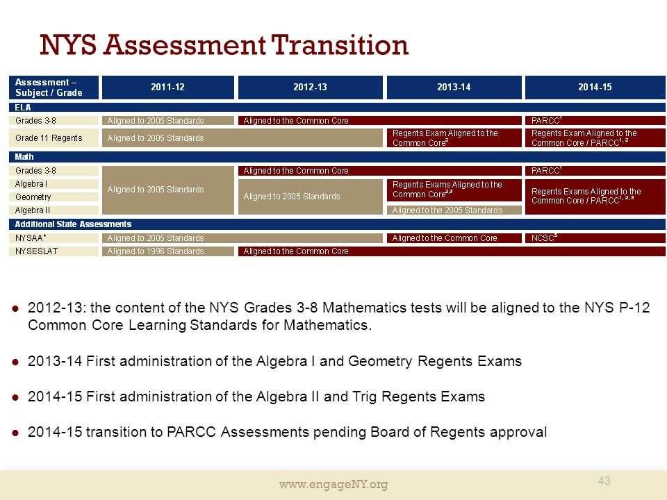 www.engageNY.org NYS Assessment Transition 2012-13: the content of the NYS Grades 3-8 Mathematics tests will be aligned to the NYS P-12 Common Core Learning Standards for Mathematics.