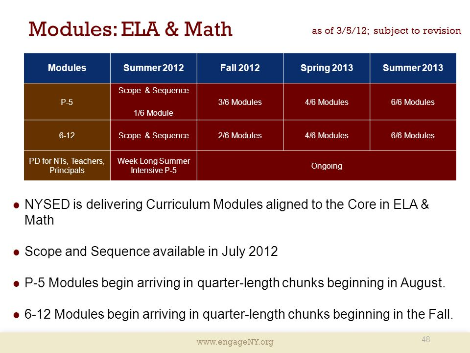 www.engageNY.org as of 3/5/12; subject to revision NYSED is delivering Curriculum Modules aligned to the Core in ELA & Math Scope and Sequence available in July 2012 P-5 Modules begin arriving in quarter-length chunks beginning in August.