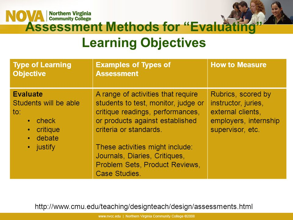 Assessment Methods for Evaluating Learning Objectives http://www.cmu.edu/teaching/designteach/design/assessments.html Type of Learning Objective Examples of Types of Assessment How to Measure Evaluate Students will be able to: check critique debate justify A range of activities that require students to test, monitor, judge or critique readings, performances, or products against established criteria or standards.