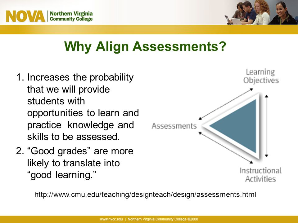 Why Align Assessments? 1.Increases the probability that we will provide students with opportunities to learn and practice knowledge and skills to be a