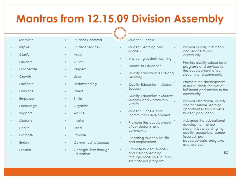 Mantras from 12.15.09 Division Assembly  Motivate  Inspire  Clarify  Educate  Cooperate  Growth  Facilitate  Embrace  Empower  Encourage  Support  Students  Health  Promote  Enrich  Expand  Student Centered  Student Services  Assist  Guide  Respect  Listen  Understanding  Direct  Smile  Organize  Advise  Inspire  Lead  Provide  Committed to Success  Changes lives through Education  Student Success  Student Learning and Success  Improving student learning  Access to Education  Quality Education = Lifelong Learning  Quality Education = Student Success  Quality Education = Student Success and Community Vitality  Student Success and Community Development  Promote the development of our students and community  Preparing students for life and employment  Promote student success and lifelong learning through accessible quality educational programs  Provide quality instruction and service to our community  Provide quality educational programs and services for the development of our students and community  Promote the development of our students for lives of fulfillment and service to the community  Provide affordable, quality, and accessible learning opportunities for a diverse student population  Advance the educational development of our students by providing high quality, accessible, career- focused, pre- baccalaureate programs and services EG