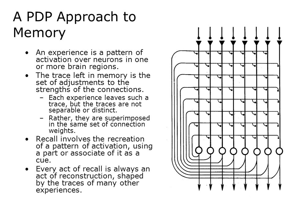 A PDP Approach to Memory An experience is a pattern of activation over neurons in one or more brain regions.