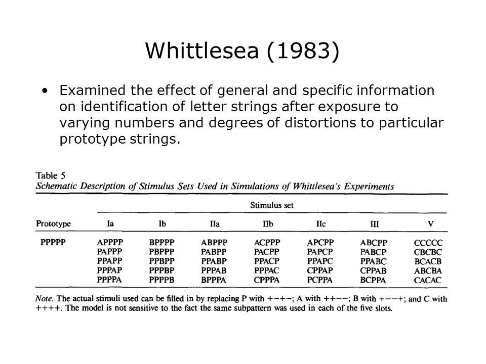Whittlesea (1983) Examined the effect of general and specific information on identification of letter strings after exposure to varying numbers and degrees of distortions to particular prototype strings.