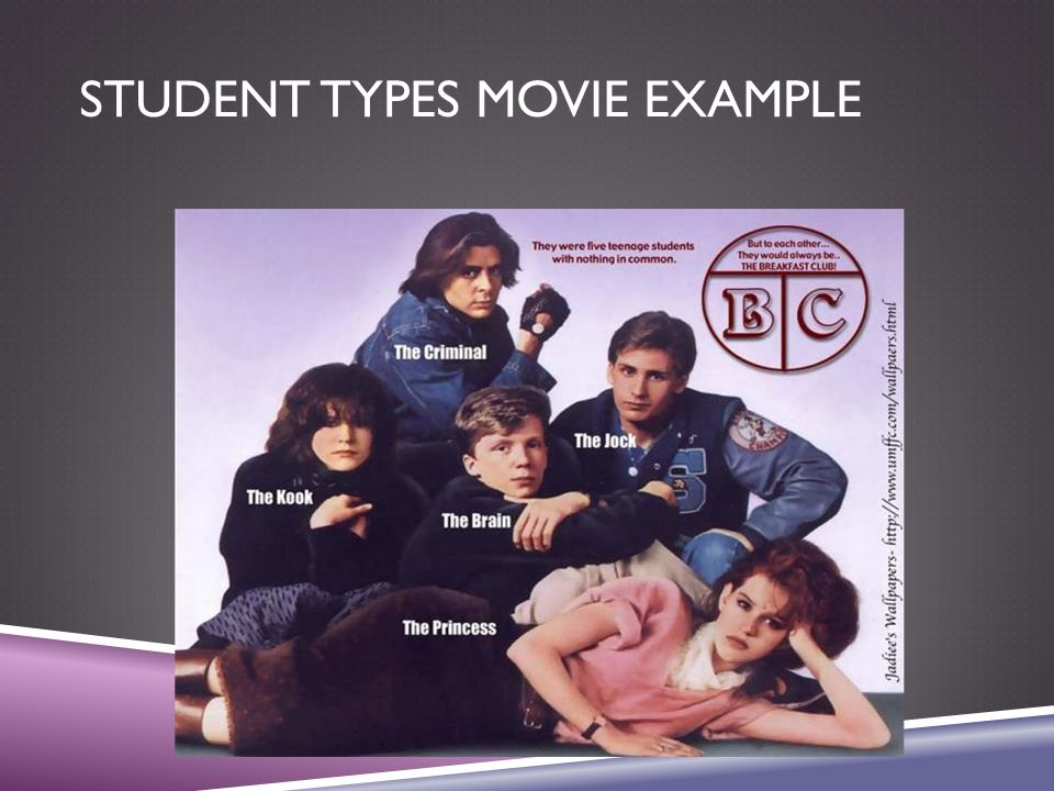 STUDENT TYPES MOVIE EXAMPLE