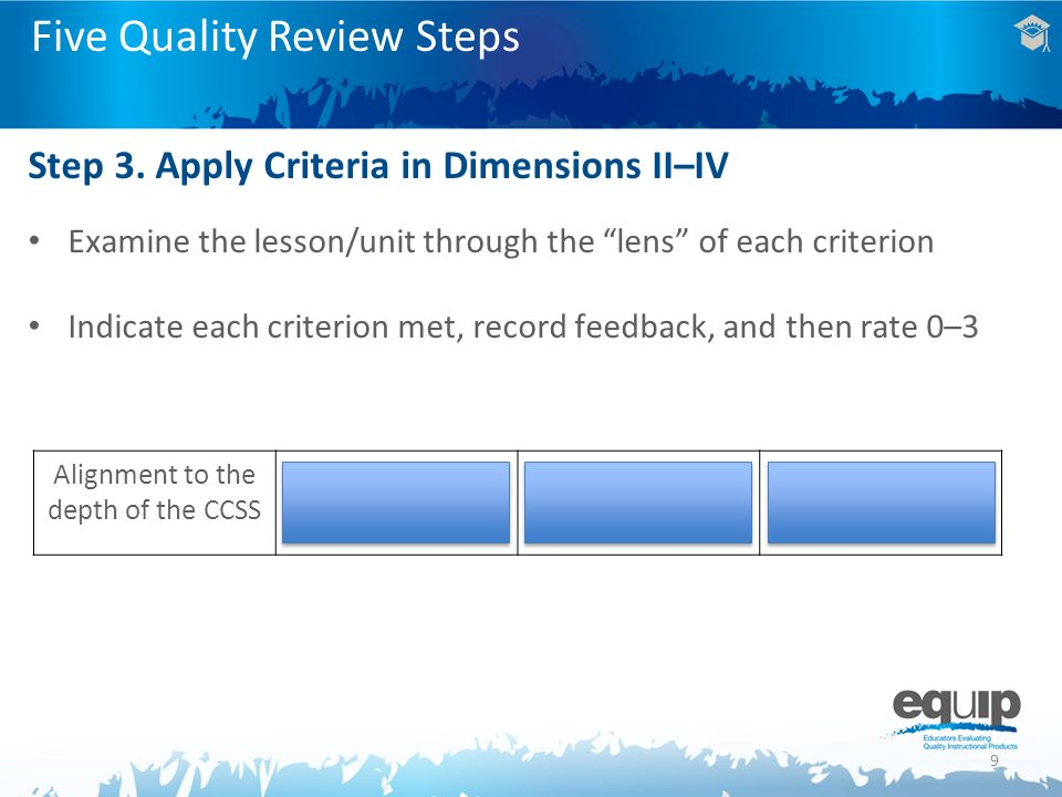 Five Quality Review Steps Step 3.