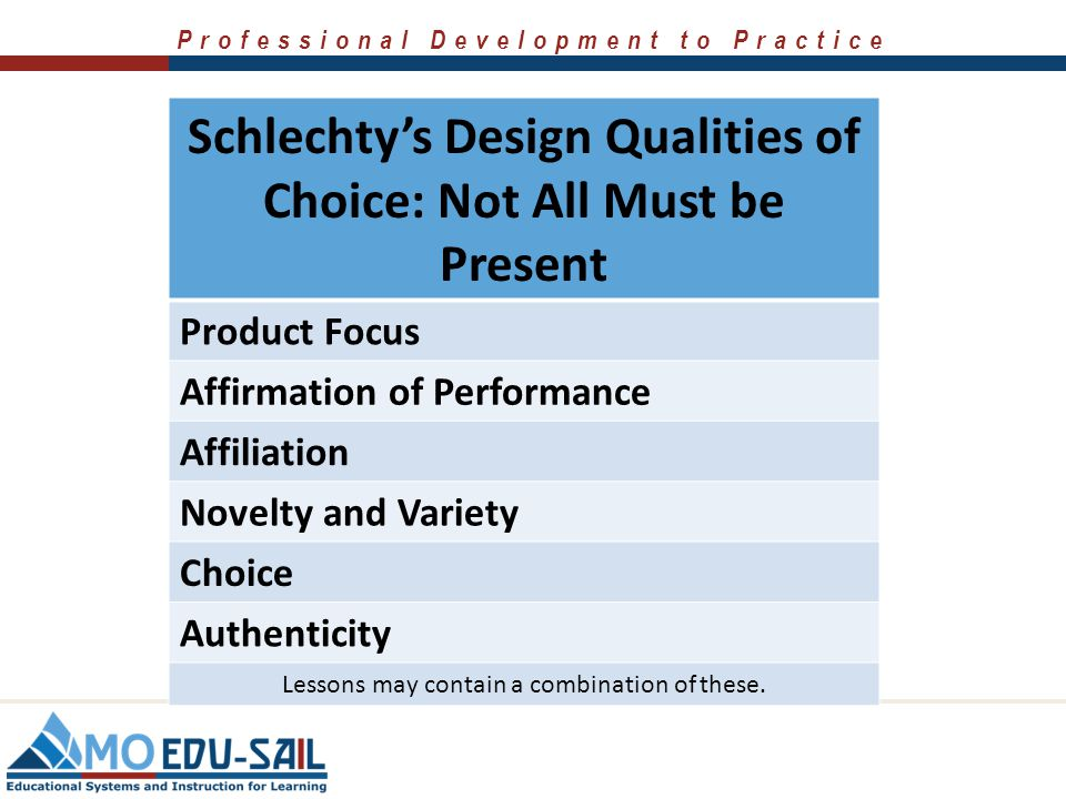 Professional Development to Practice Schlechty's Design Qualities of Choice: Not All Must be Present Product Focus Affirmation of Performance Affiliat