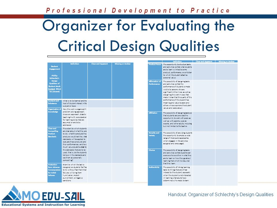 Professional Development to Practice Organizer for Evaluating the Critical Design Qualities Student Engagement Phillip Schlechty's Design Qualities of