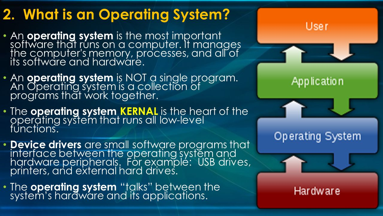 2.What is an Operating System.