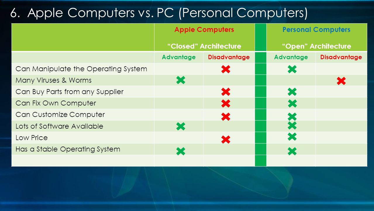 6. Apple Computers vs.