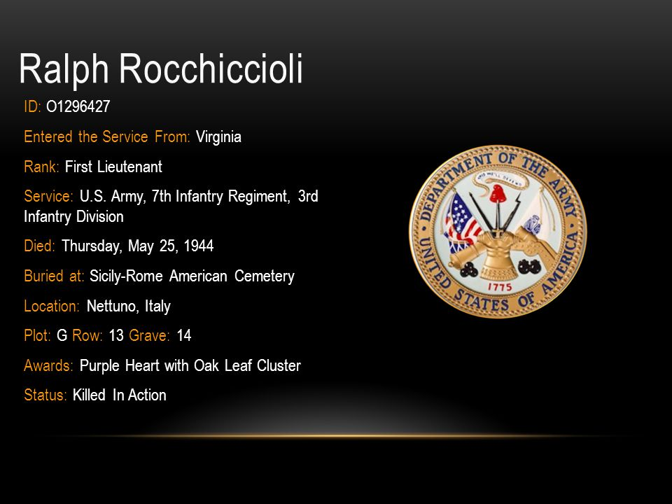 Edgar R.J. Richardson ID: 0-735664 Rank: Second Lieutenant Military Branch: U.S.