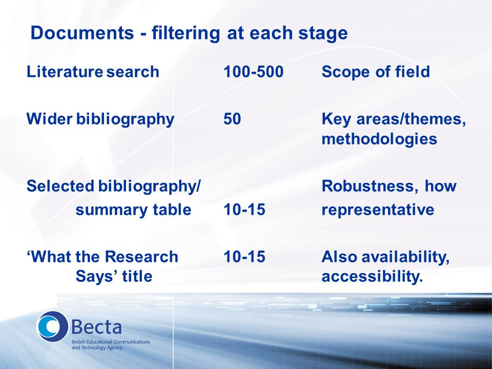 Documents - filtering at each stage Literature search100-500Scope of field Wider bibliography50Key areas/themes, methodologies Selected bibliography/R
