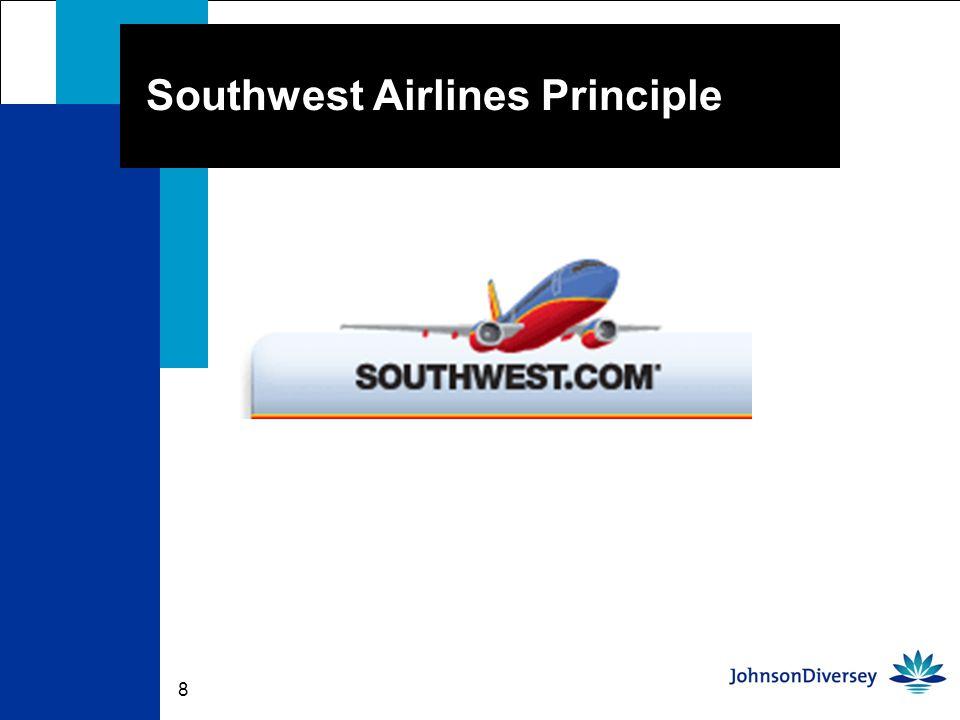 8 Southwest Airlines Principle