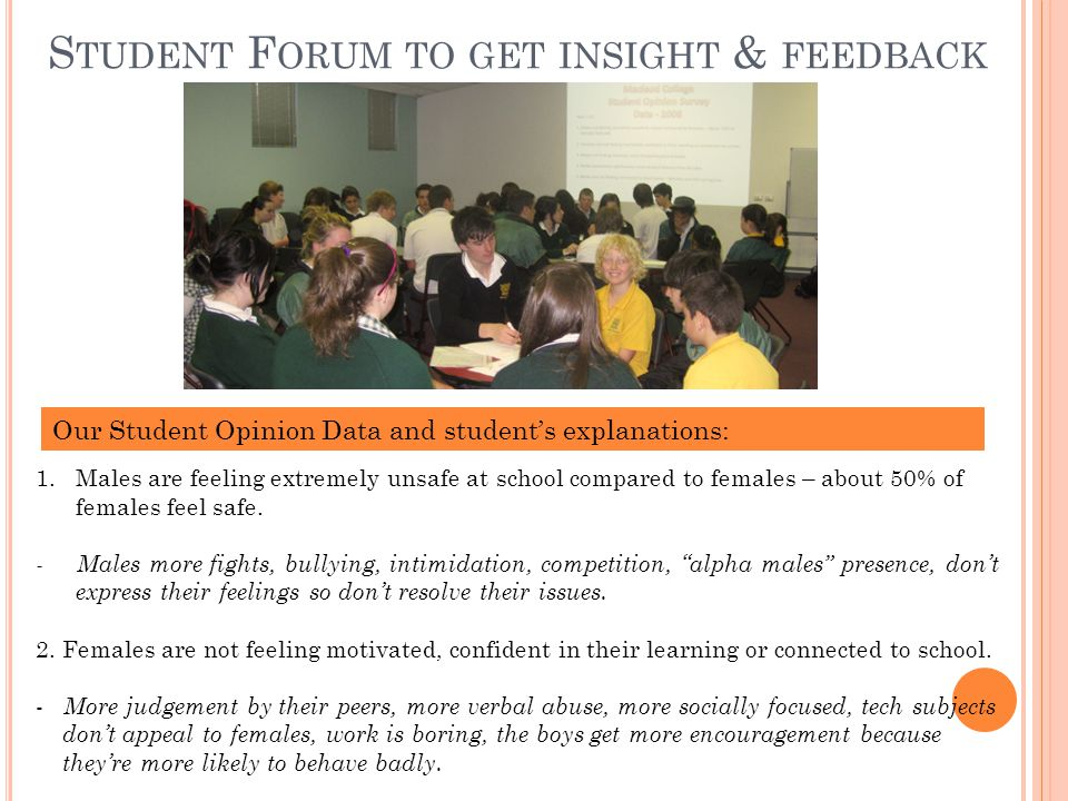 S TUDENT F ORUM TO GET INSIGHT & FEEDBACK 1.Males are feeling extremely unsafe at school compared to females – about 50% of females feel safe. - Males