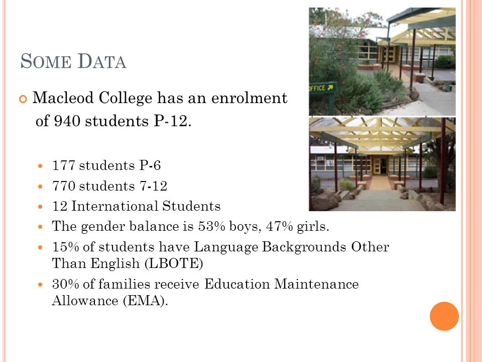 S OME D ATA Macleod College has an enrolment of 940 students P-12. 177 students P-6 770 students 7-12 12 International Students The gender balance is