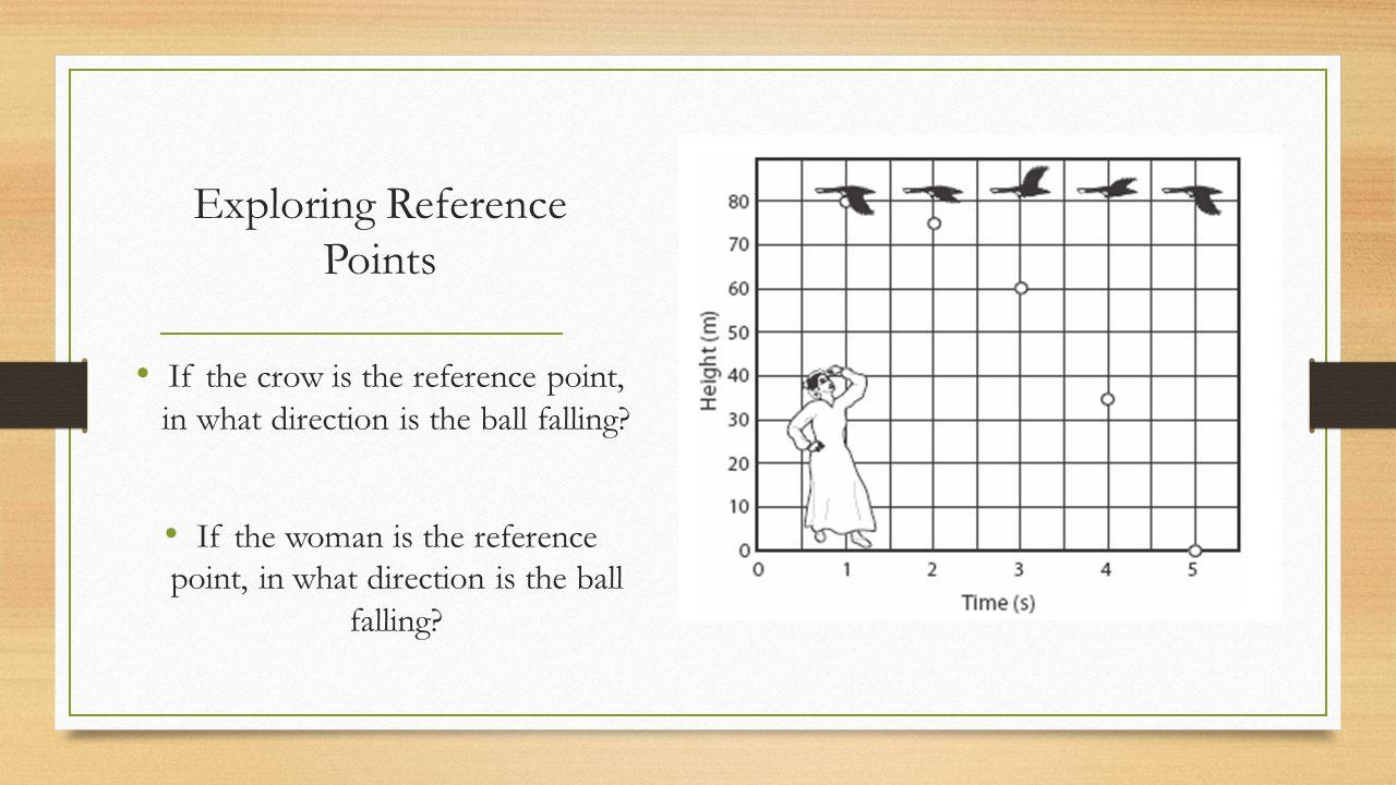 Circuit Terminology Current = amperes (amps) (A) Voltage = volts (V) Resistance = Ohms (Ω)
