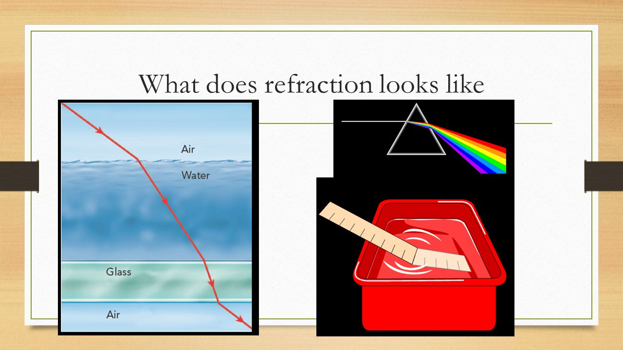 refraction Refraction occurs when light BENDS as it crosses through material
