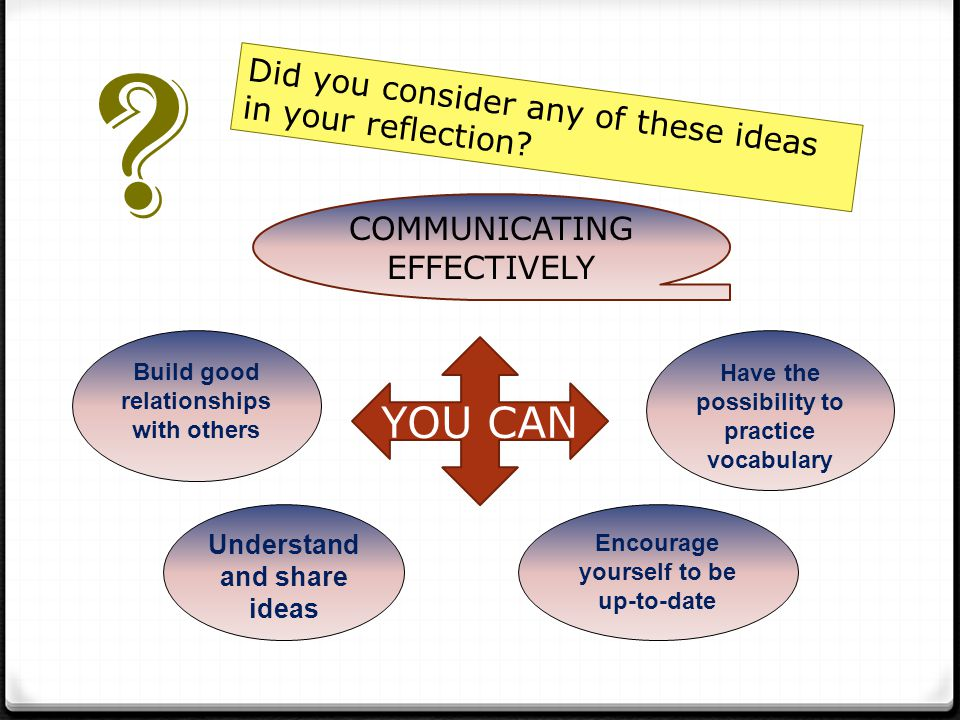 Build good relationships with others Understand and share ideas Encourage yourself to be up-to-date Have the possibility to practice vocabulary COMMUNICATING EFFECTIVELY YOU CAN Did you consider any of these ideas in your reflection.