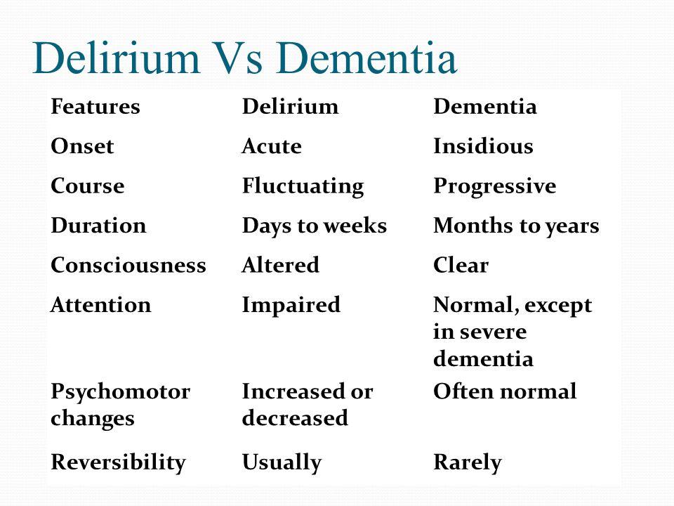 Delirium Vs Dementia FeaturesDeliriumDementia OnsetAcuteInsidious CourseFluctuatingProgressive DurationDays to weeksMonths to years ConsciousnessAlter