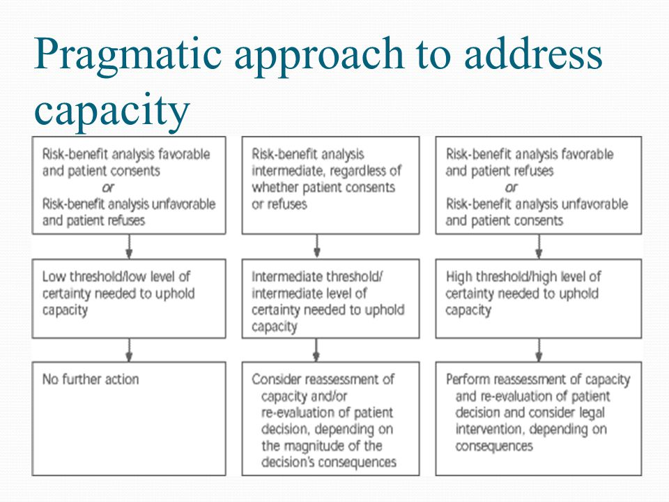 Pragmatic approach to address capacity