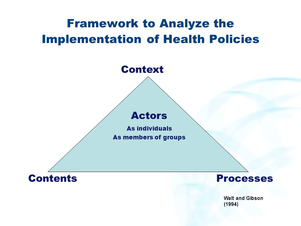 Framework to Analyze the Implementation of Health Policies ContentsProcesses Context Actors As individuals As members of groups Walt and Gibson (1994)