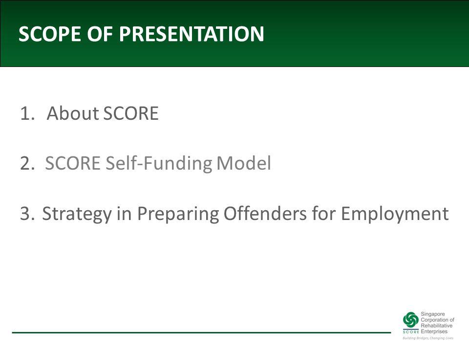 SCOPE OF PRESENTATION 1. About SCORE 2. SCORE Self-Funding Model 3.