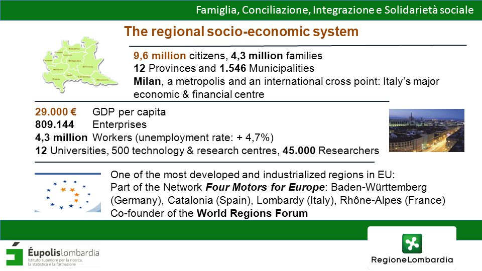 Famiglia, Conciliazione, Integrazione e Solidarietà sociale The regional socio-economic system 9,6 million citizens, 4,3 million families 12 Provinces and 1.546 Municipalities Milan, a metropolis and an international cross point: Italy's major economic & financial centre 29.000 € GDP per capita 809.144 Enterprises 4,3 million Workers (unemployment rate: + 4,7%) 12 Universities, 500 technology & research centres, 45.000 Researchers One of the most developed and industrialized regions in EU: Part of the Network Four Motors for Europe: Baden-Württemberg (Germany), Catalonia (Spain), Lombardy (Italy), Rhône-Alpes (France) Co-founder of the World Regions Forum