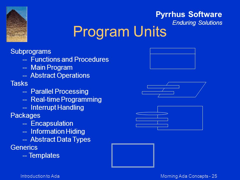 Morning Ada Concepts - 25Introduction to Ada Pyrrhus Software Enduring Solutions Program Units Subprograms -- Functions and Procedures -- Main Program -- Abstract Operations Tasks -- Parallel Processing -- Real-time Programming -- Interrupt Handling Packages -- Encapsulation -- Information Hiding -- Abstract Data Types Generics -- Templates