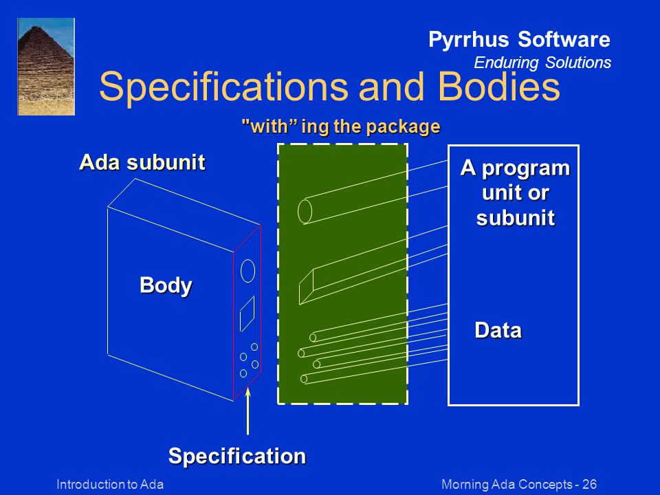 Morning Ada Concepts - 26Introduction to Ada Pyrrhus Software Enduring Solutions Specifications and Bodies A program unit or subunit with ing the package Ada subunit Specification Body Data