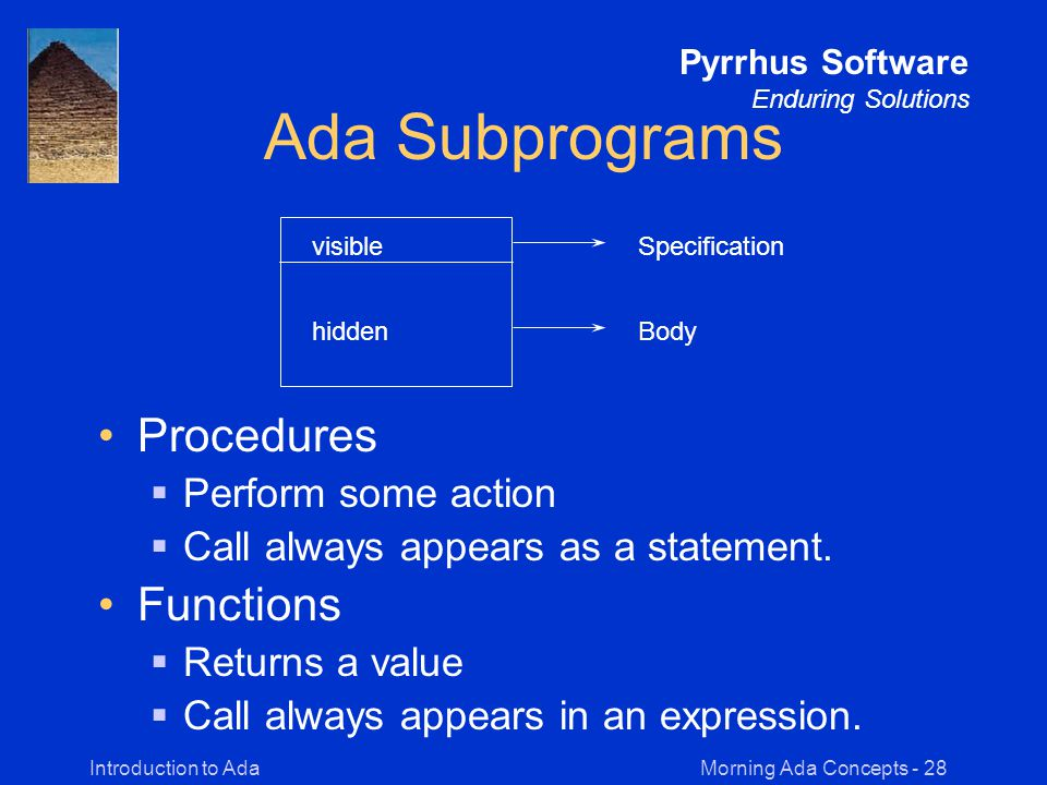Morning Ada Concepts - 28Introduction to Ada Pyrrhus Software Enduring Solutions Ada Subprograms Procedures  Perform some action  Call always appears as a statement.