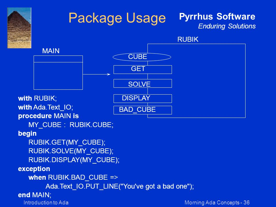 Morning Ada Concepts - 36Introduction to Ada Pyrrhus Software Enduring Solutions Package Usage with RUBIK; with Ada.Text_IO; procedure MAIN is MY_CUBE : RUBIK.CUBE; begin RUBIK.GET(MY_CUBE); RUBIK.SOLVE(MY_CUBE); RUBIK.DISPLAY(MY_CUBE); exception when RUBIK.BAD_CUBE => Ada.Text_IO.PUT_LINE( You ve got a bad one ); end MAIN; CUBE GET SOLVE DISPLAY BAD_CUBE RUBIK MAIN