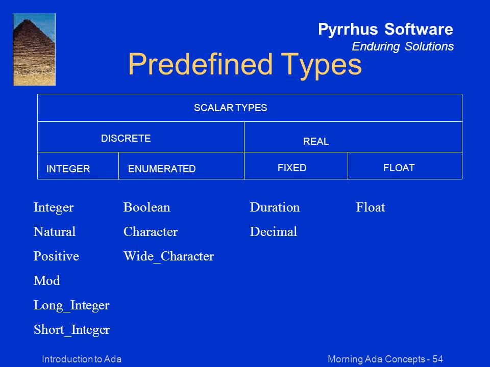 Morning Ada Concepts - 54Introduction to Ada Pyrrhus Software Enduring Solutions Predefined Types INTEGER ENUMERATED FIXED FLOAT DISCRETE REAL SCALAR TYPES Integer Natural Positive Mod Long_Integer Short_Integer Boolean Character Wide_Character Duration Decimal Float