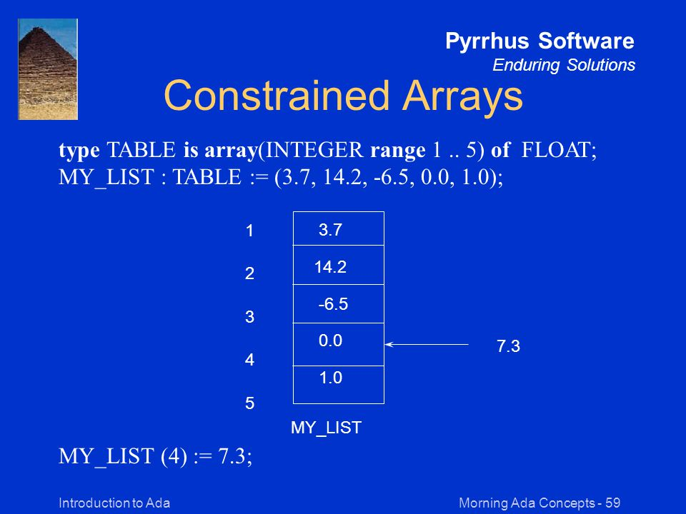 Morning Ada Concepts - 59Introduction to Ada Pyrrhus Software Enduring Solutions Constrained Arrays type TABLE is array(INTEGER range 1..