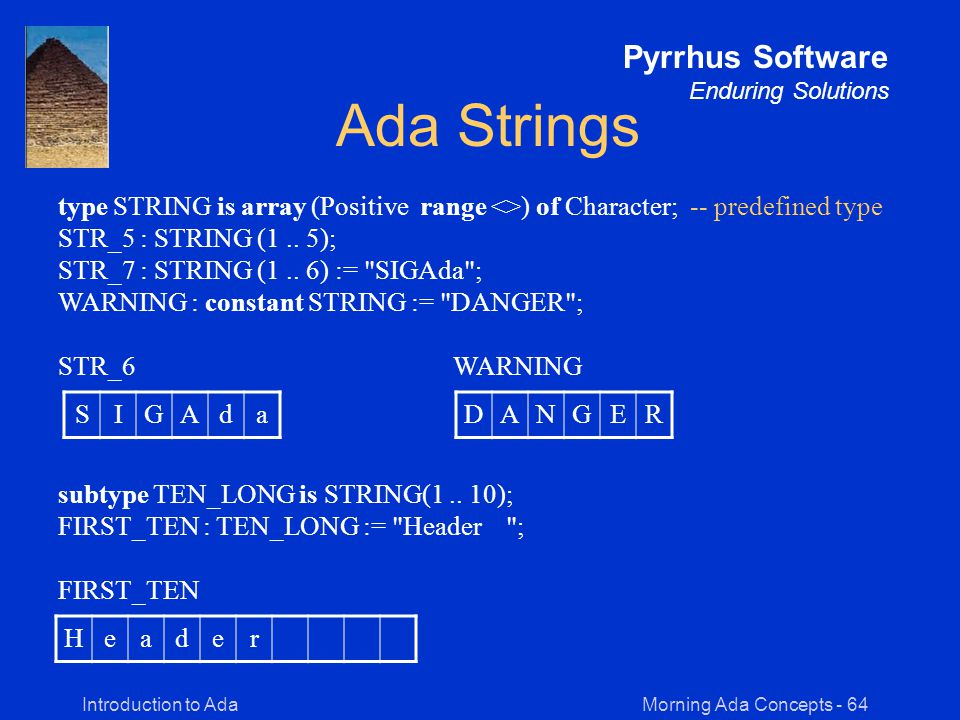 Morning Ada Concepts - 64Introduction to Ada Pyrrhus Software Enduring Solutions Ada Strings type STRING is array (Positive range <>) of Character; -- predefined type STR_5 : STRING (1..