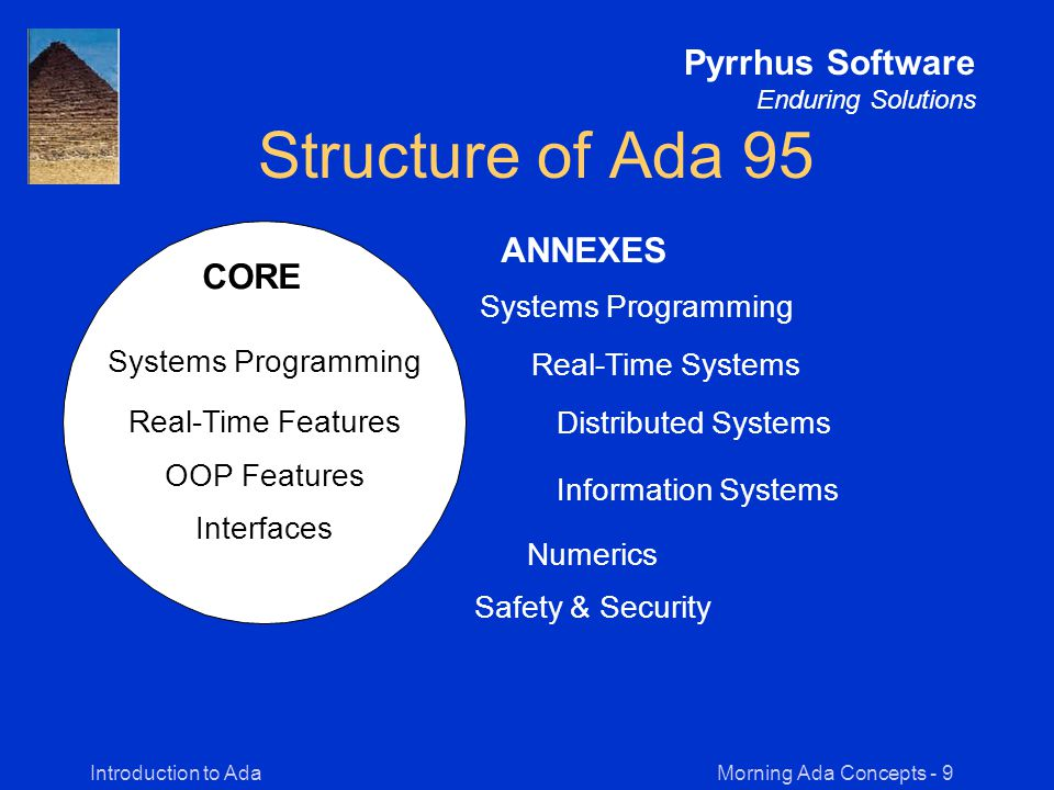 Morning Ada Concepts - 9Introduction to Ada Pyrrhus Software Enduring Solutions Structure of Ada 95 CORE OOP Features Systems Programming Real-Time Features Interfaces Systems Programming Real-Time Systems Distributed Systems Information Systems Numerics Safety & Security ANNEXES