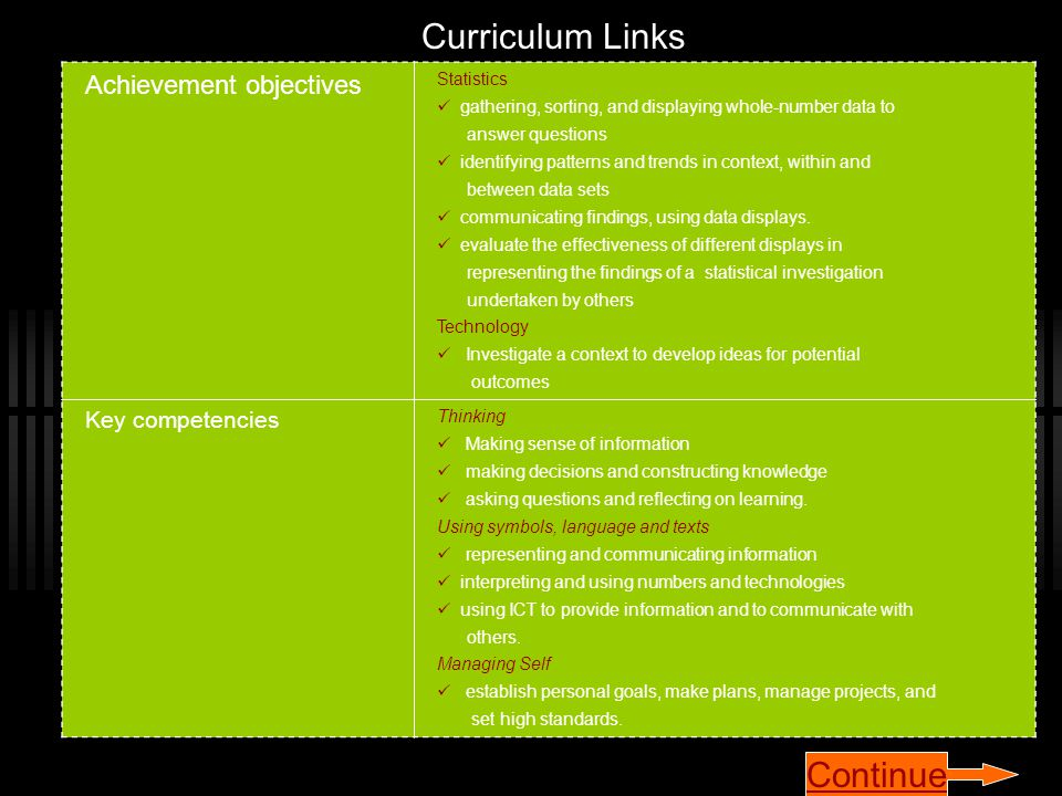 Curriculum Links Achievement objectives Statistics gathering, sorting, and displaying whole-number data to answer questions identifying patterns and trends in context, within and between data sets communicating findings, using data displays.