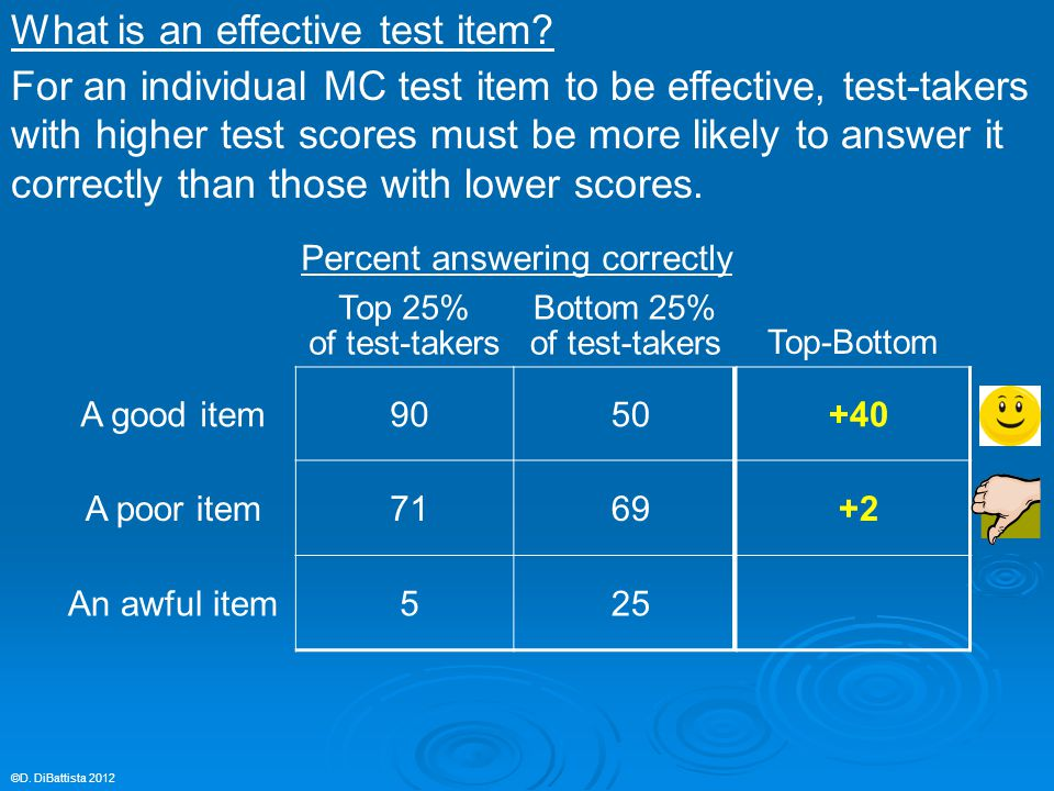 Top 25% of test-takers Bottom 25% of test-takersTop-Bottom A good item9050+40 A poor item7169+2 An awful item525 ©D. DiBattista 2012 Percent answering