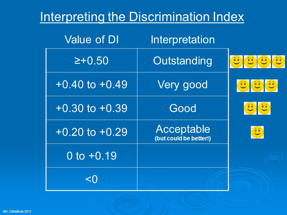 Value of DIInterpretation ≥+0.50Outstanding +0.40 to +0.49Very good +0.30 to +0.39Good +0.20 to +0.29 Acceptable (but could be better!) 0 to +0.19 <0