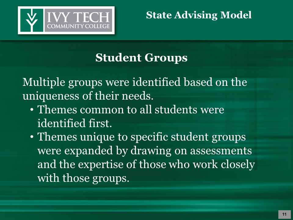 State Advising Model 11 Student Groups Multiple groups were identified based on the uniqueness of their needs. Themes common to all students were iden