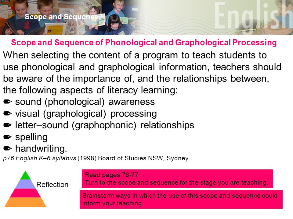 31 Scope and Sequence When selecting the content of a program to teach students to use phonological and graphological information, teachers should be aware of the importance of, and the relationships between, the following aspects of literacy learning: ✒ sound (phonological) awareness ✒ visual (graphological) processing ✒ letter–sound (graphophonic) relationships ✒ spelling ✒ handwriting.