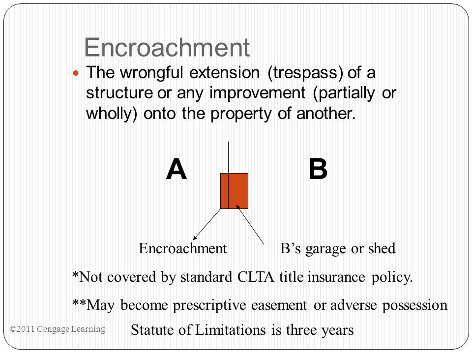 Encroachment The wrongful extension (trespass) of a structure or any improvement (partially or wholly) onto the property of another.