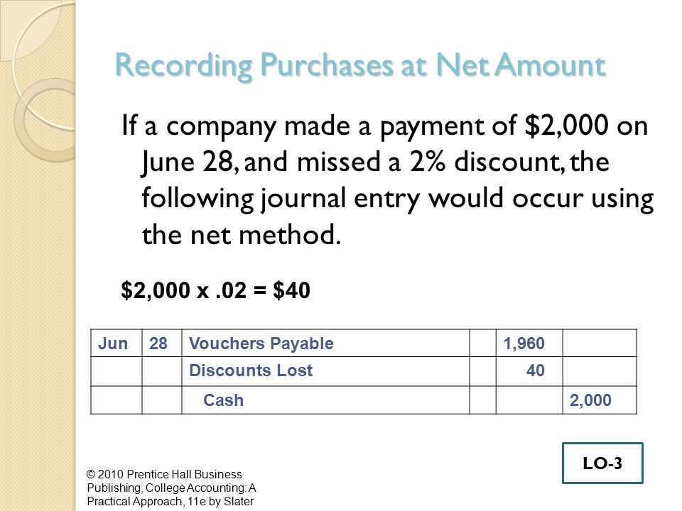Recording Purchases at Net Amount © 2010 Prentice Hall Business Publishing, College Accounting: A Practical Approach, 11e by Slater LO-3 If a company