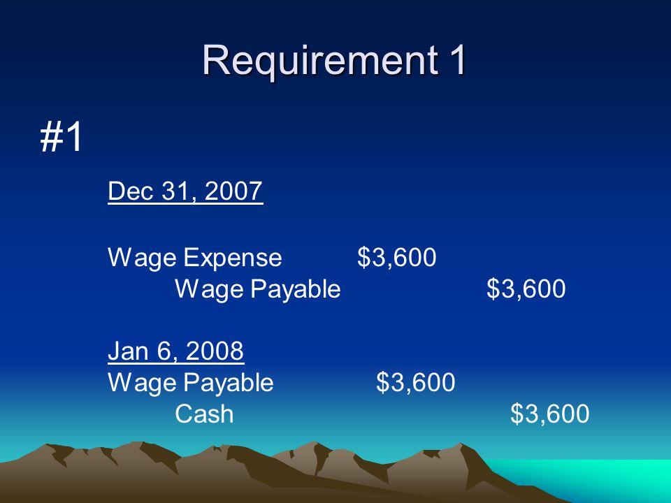 Requirement 1 #1 Dec 31, 2007 Wage Expense $3,600 Wage Payable $3,600 Jan 6, 2008 Wage Payable$3,600 Cash$3,600