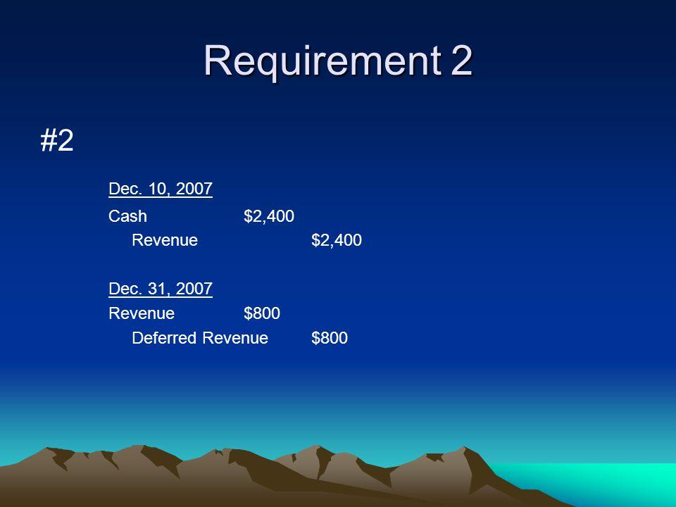 Requirement 2 #2 Dec. 10, 2007 Cash$2,400 Revenue$2,400 Dec.