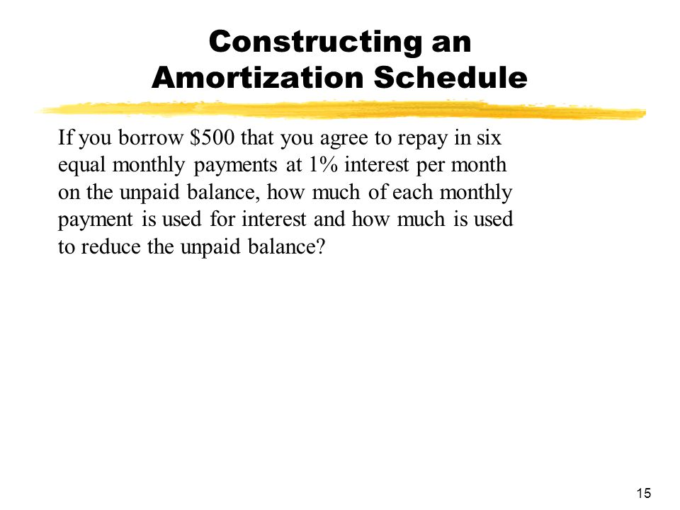 15 Constructing an Amortization Schedule If you borrow $500 that you agree to repay in six equal monthly payments at 1% interest per month on the unpa