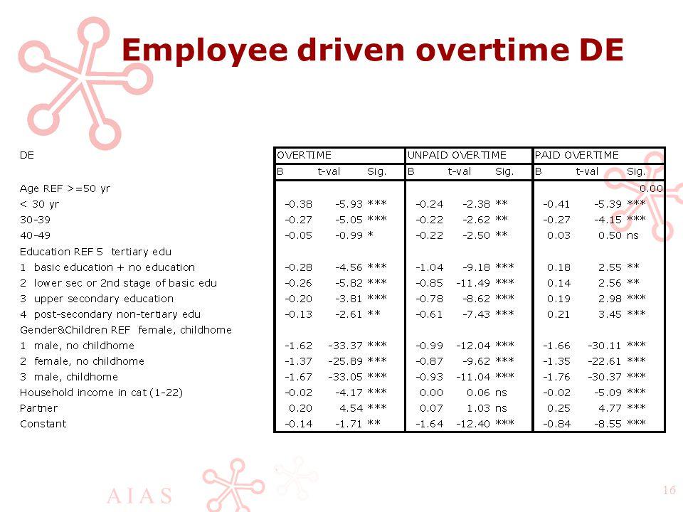 A I A S 16 Employee driven overtime DE