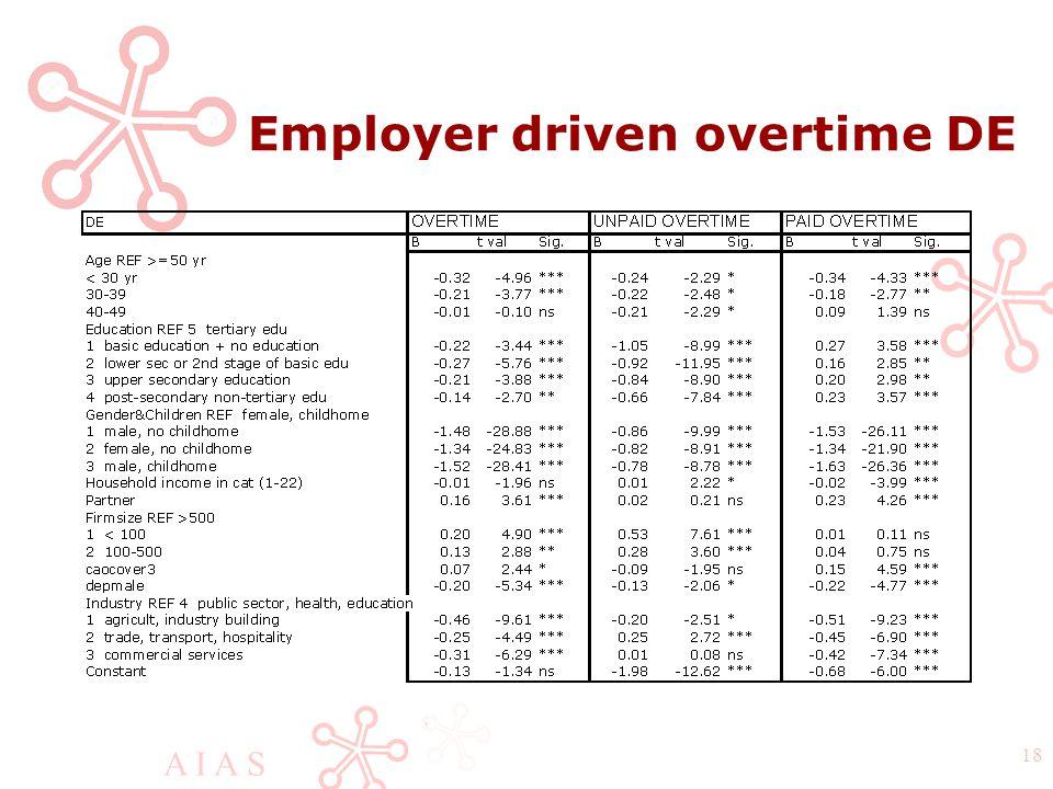 A I A S 18 Employer driven overtime DE