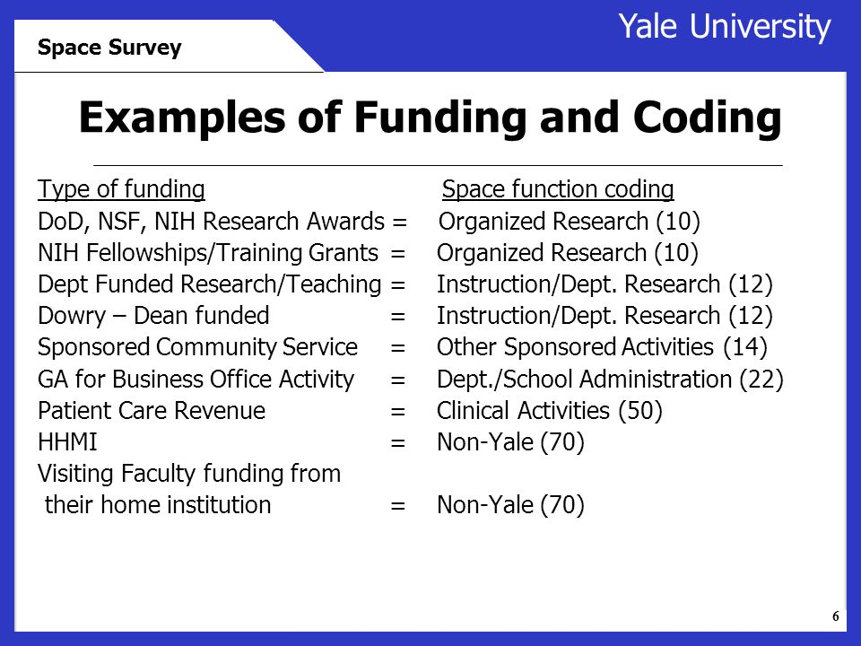 6 Yale University Space Survey Examples of Funding and Coding Type of funding Space function coding DoD, NSF, NIH Research Awards = Organized Research (10) NIH Fellowships/Training Grants = Organized Research (10) Dept Funded Research/Teaching = Instruction/Dept.