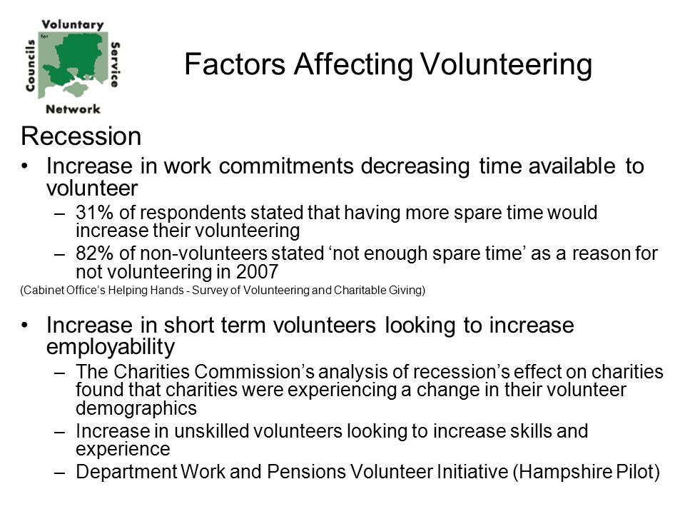 Factors Affecting Volunteering Recession Increase in work commitments decreasing time available to volunteer –31% of respondents stated that having more spare time would increase their volunteering –82% of non-volunteers stated 'not enough spare time' as a reason for not volunteering in 2007 (Cabinet Office's Helping Hands - Survey of Volunteering and Charitable Giving) Increase in short term volunteers looking to increase employability –The Charities Commission's analysis of recession's effect on charities found that charities were experiencing a change in their volunteer demographics –Increase in unskilled volunteers looking to increase skills and experience –Department Work and Pensions Volunteer Initiative (Hampshire Pilot)