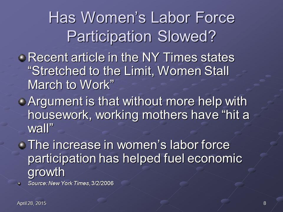 8April 28, 2015April 28, 2015April 28, 2015 Has Women's Labor Force Participation Slowed.