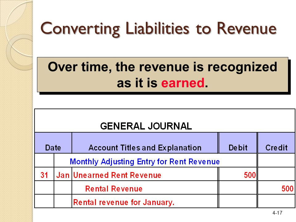 4-17 Over time, the revenue is recognized as it is earned. Converting Liabilities to Revenue